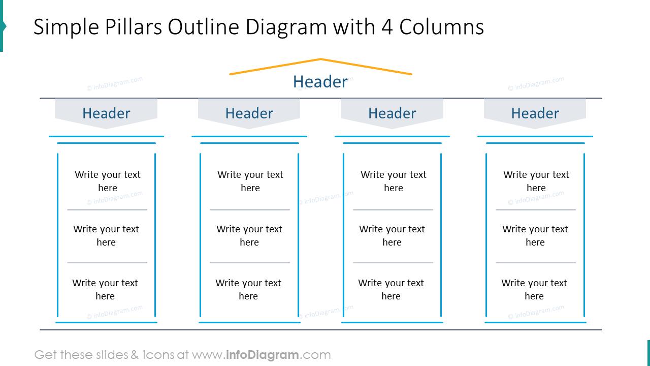 Simple pillars outline diagram with four columns