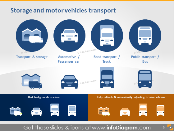 storage road transport vehicles automotive bus clipart ppt