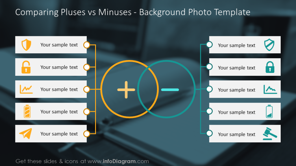 Comparing pluses and minuses: table on a photo background