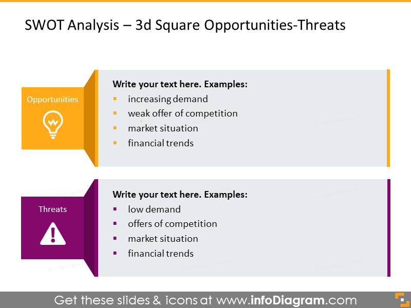 SWOT Analysis Opportunities and Threats – 3d square