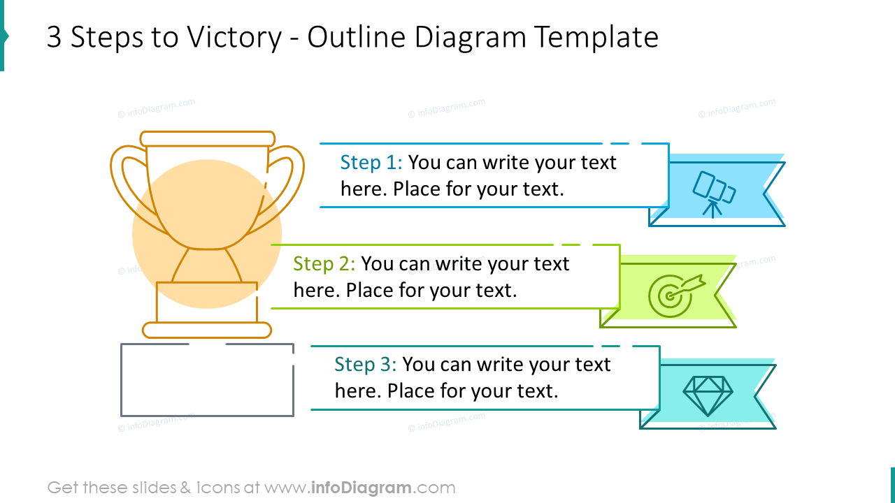 Outline diagram template showing three steps to victory