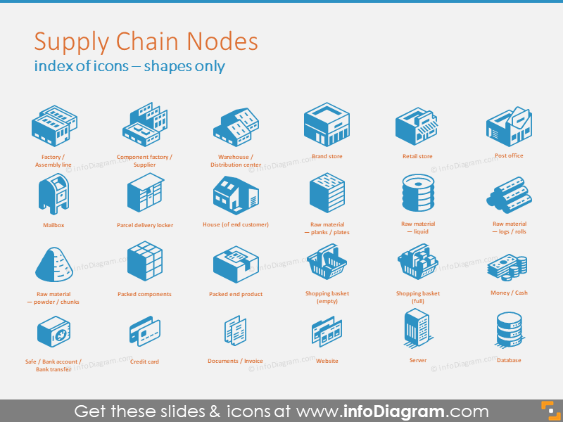 Supply Chain 3D shapes