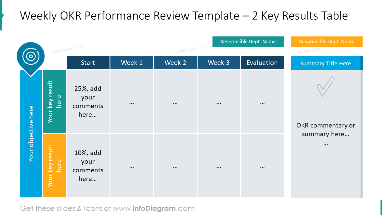 Weekly OKR performance review template for two key results