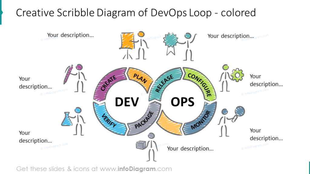 Scribble DevOps colorful Loop
