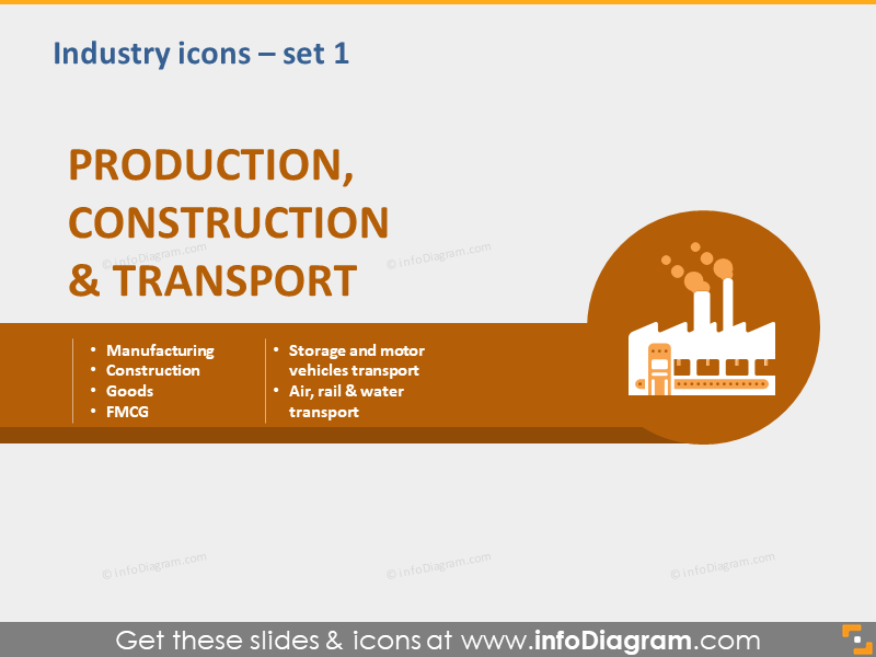 Production Construction Transport Industries icons PPT