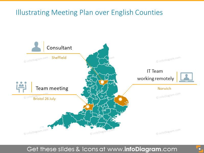 Example of the meeting plan over English counties