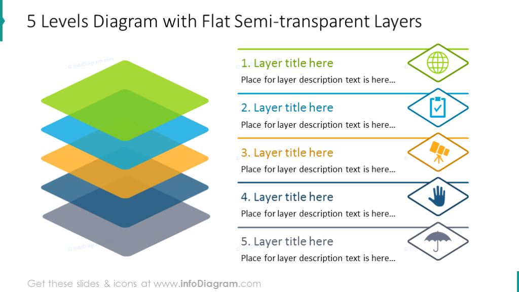 Five levels diagram with semi-transparent layers and flat icons
