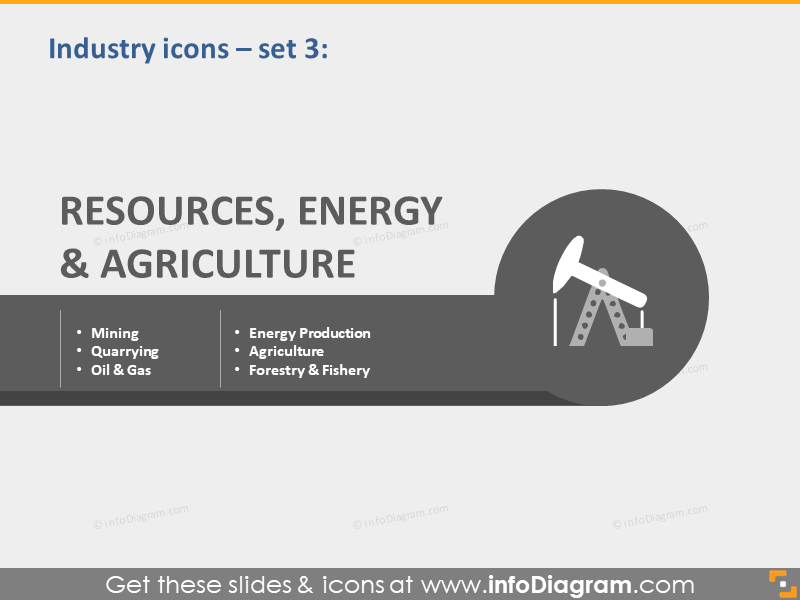 Industry icons RESOURCES Energy Agriculture PPT clipart