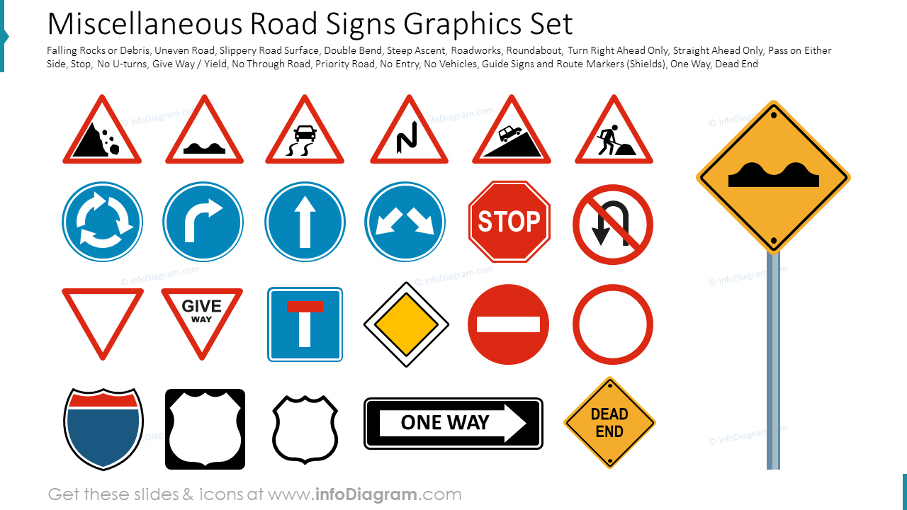 Miscellaneous road signs graphics set