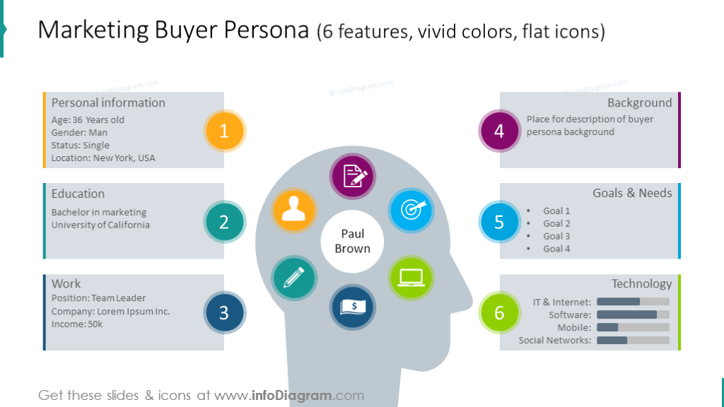Buyer persona diagram illustrated with icons