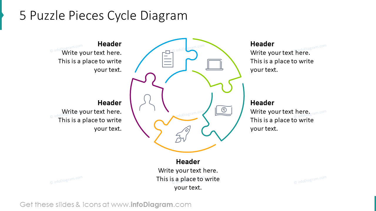 Five puzzle pieces cycle diagram