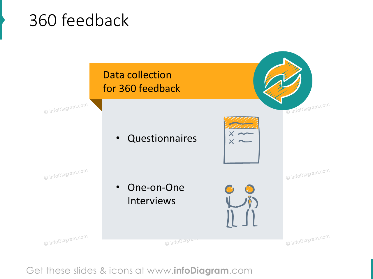 360 degree feedback data collection pptx diagram illustration