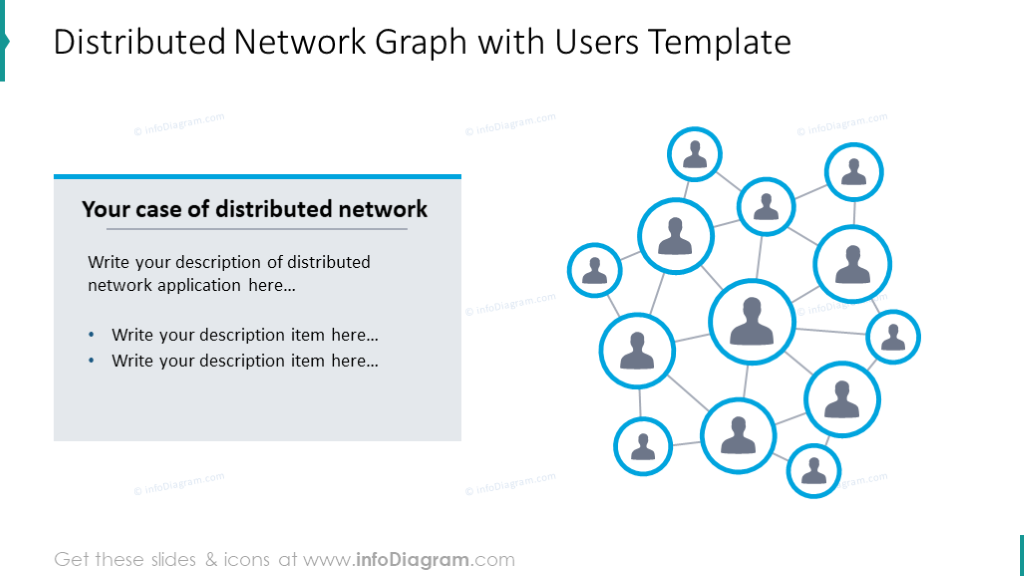 Distributed network graphics with users icons