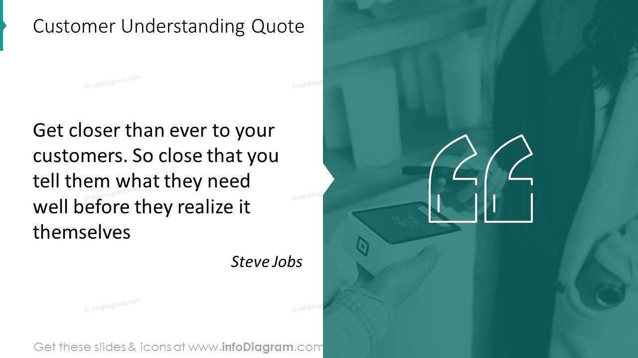 Customer understanding quote example