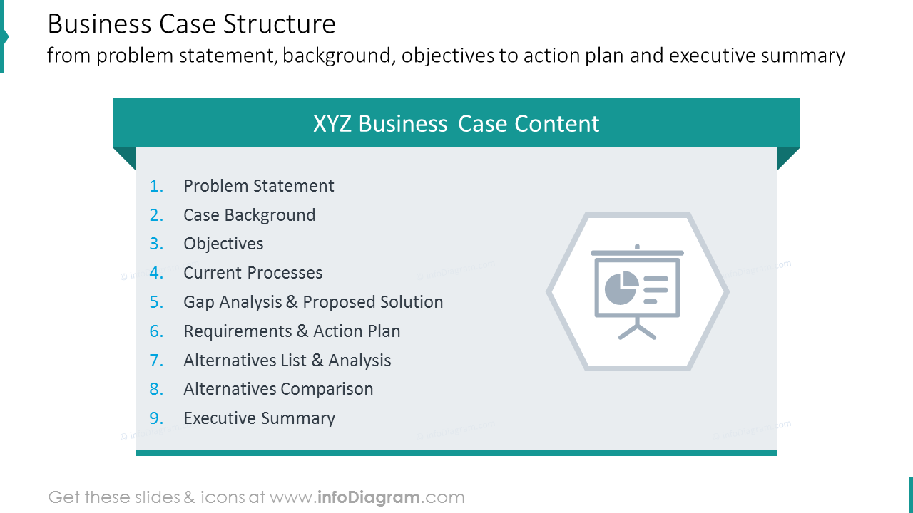 Business case structure slide with bullet point agenda