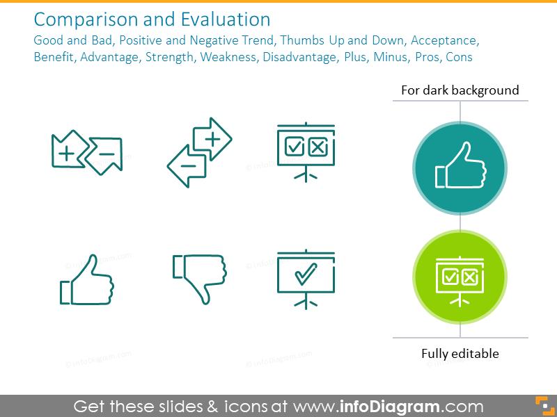 Comparison and Evaluation