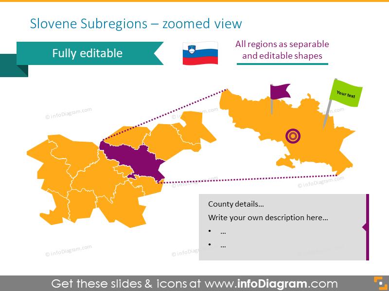 Slovene Subregions zoomed map