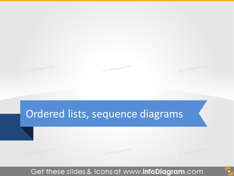 Ordered lists and sequence diagrams