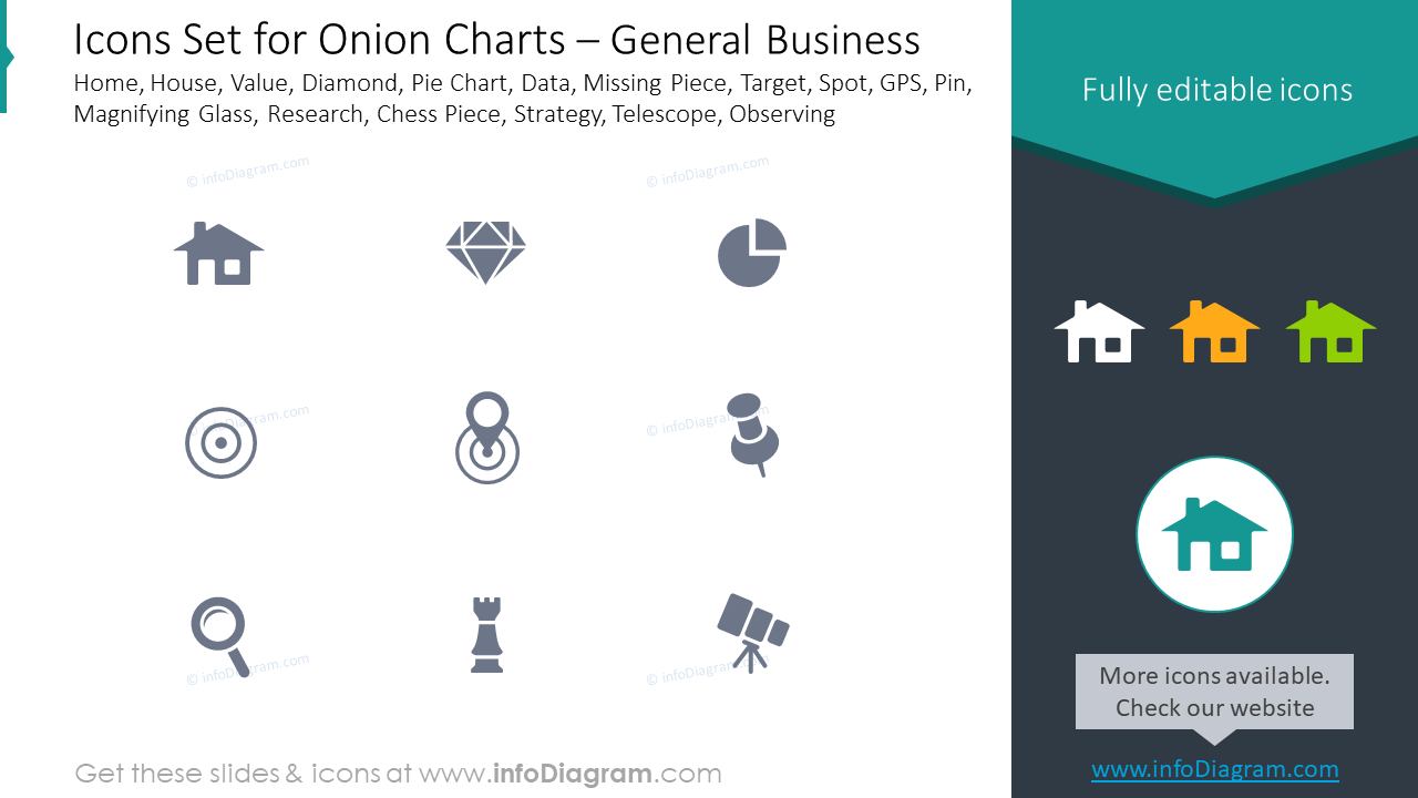 Onion charts set: general business home, house, value