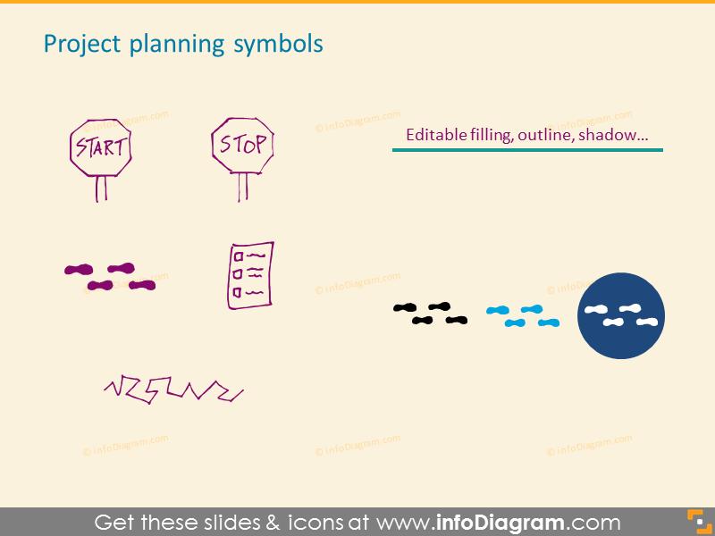 Project planning Symbols
