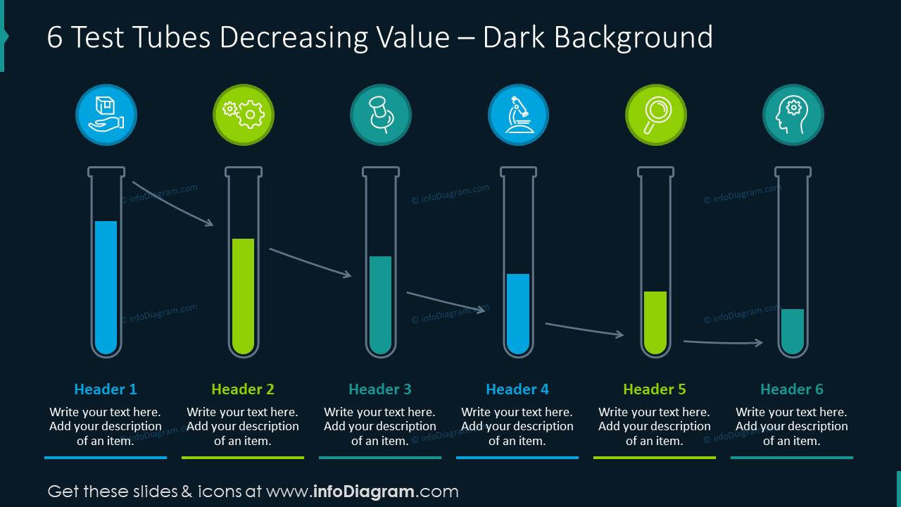 Six test tubes decreasing value on dark background