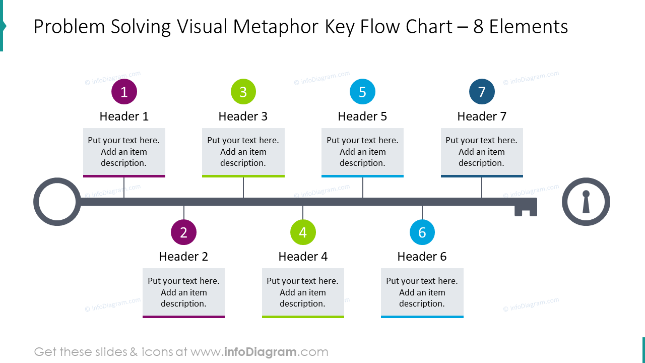 Problem solving visual metaphor key flow chart