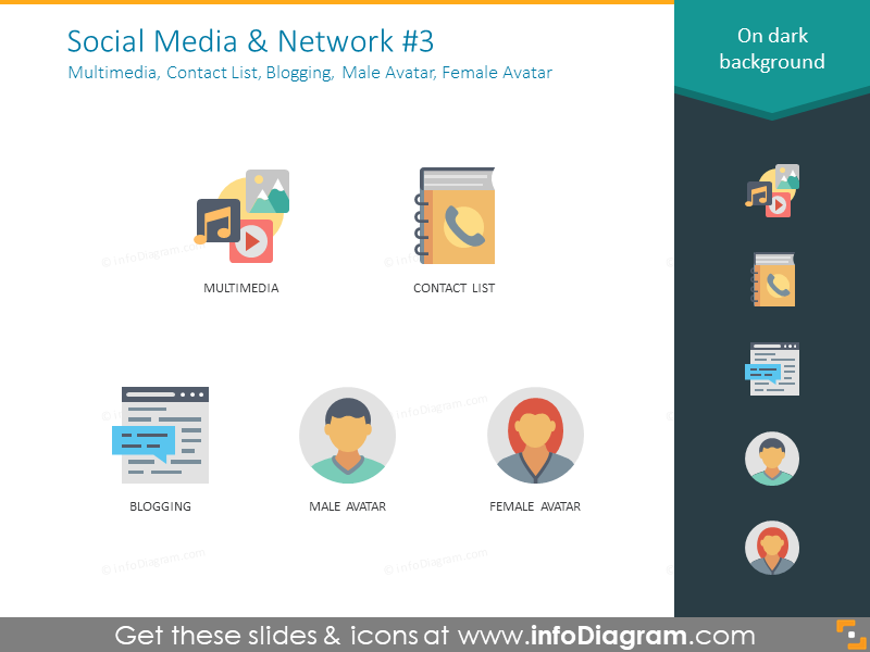 SMM icons: multimedia, contact list, blogging, male avatar, avatar