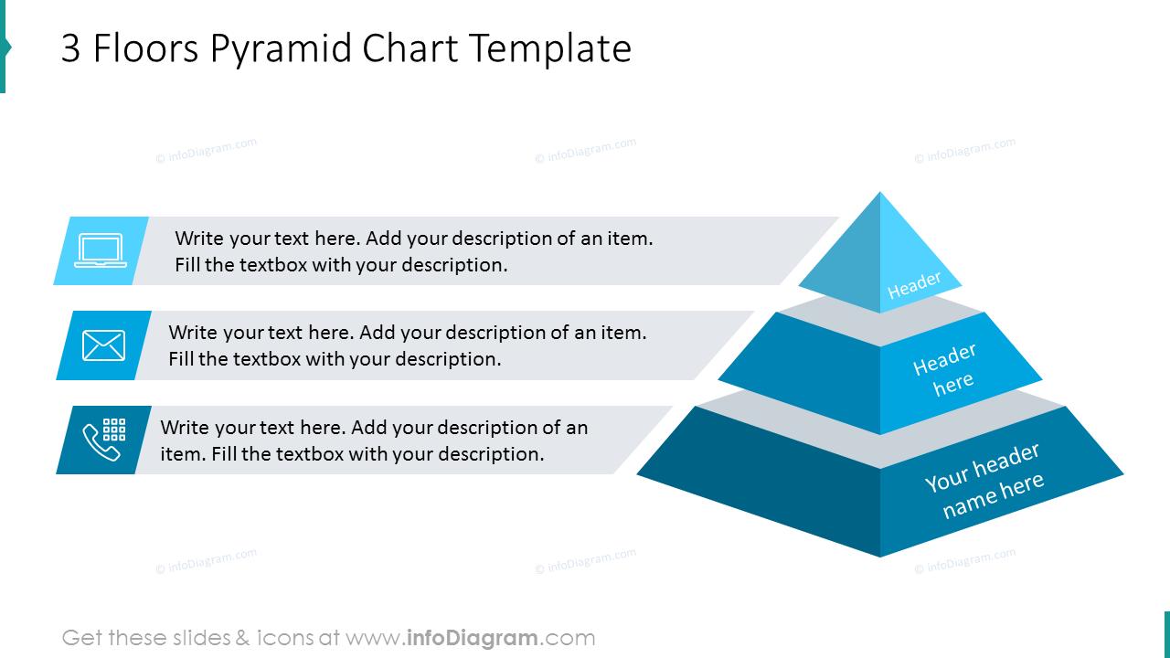 Three floors pyramid chart