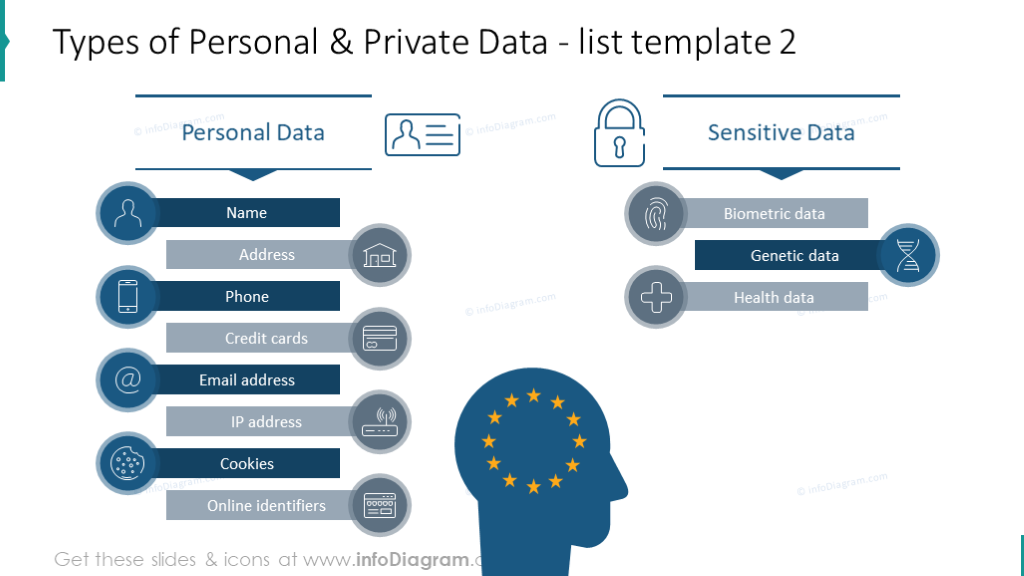 Personal and private data slide illustrated with colorful icons