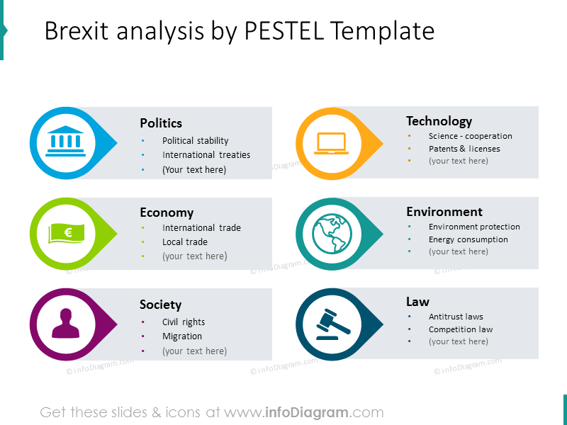 Brexit analysis by PESTEL template shown with list graphics