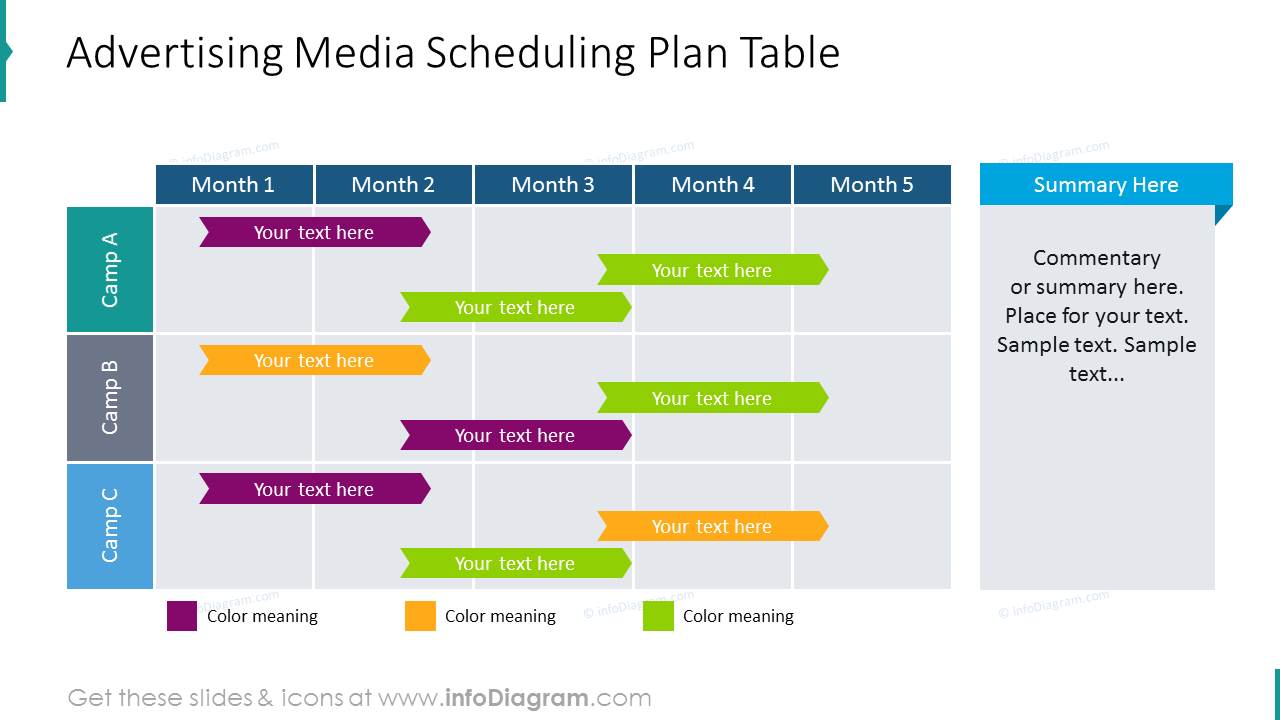 Media scheduling plan shown with table with flat arrows