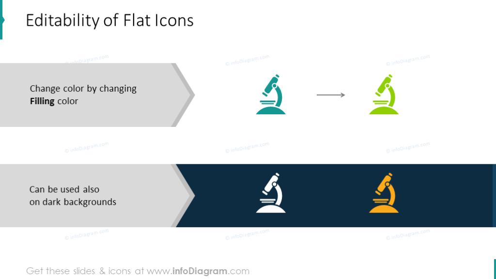 Editability of Flat Icons
