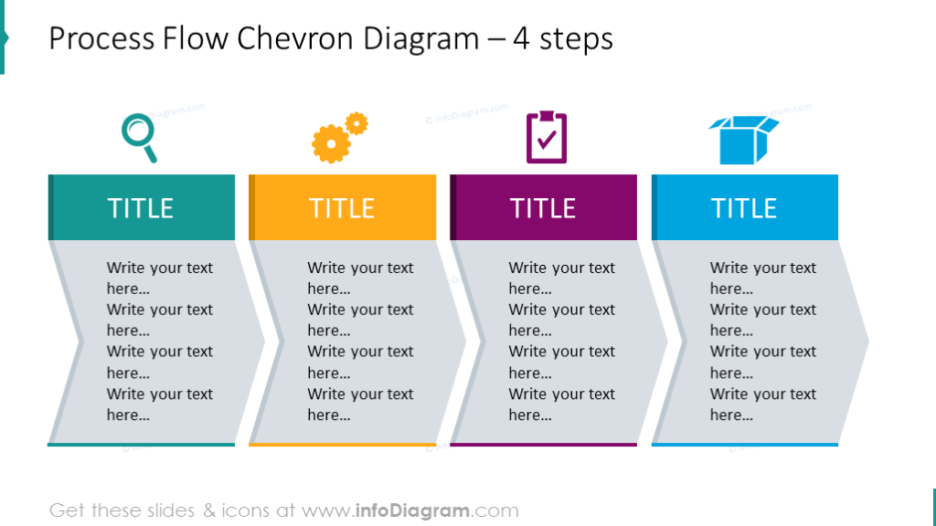 Process flow chevron diagram chowed with 4 steps