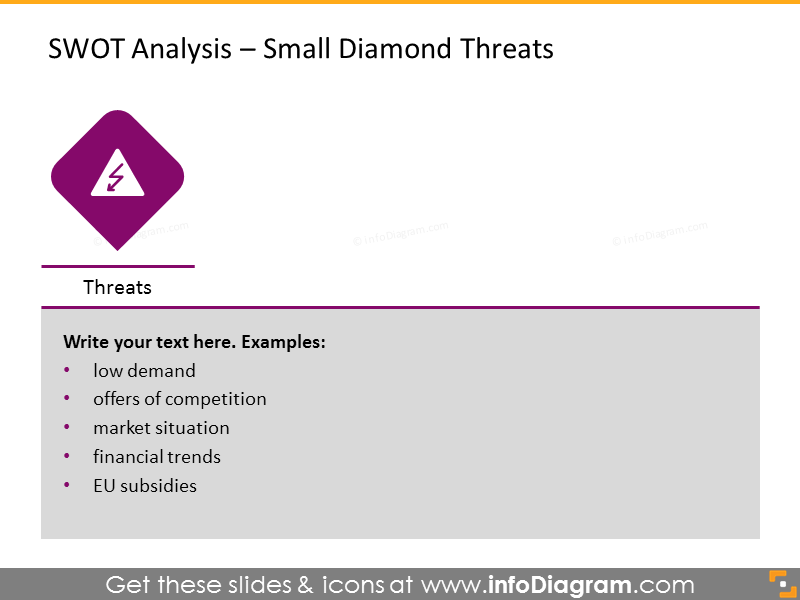 SWOT Analysis – rounded Threats