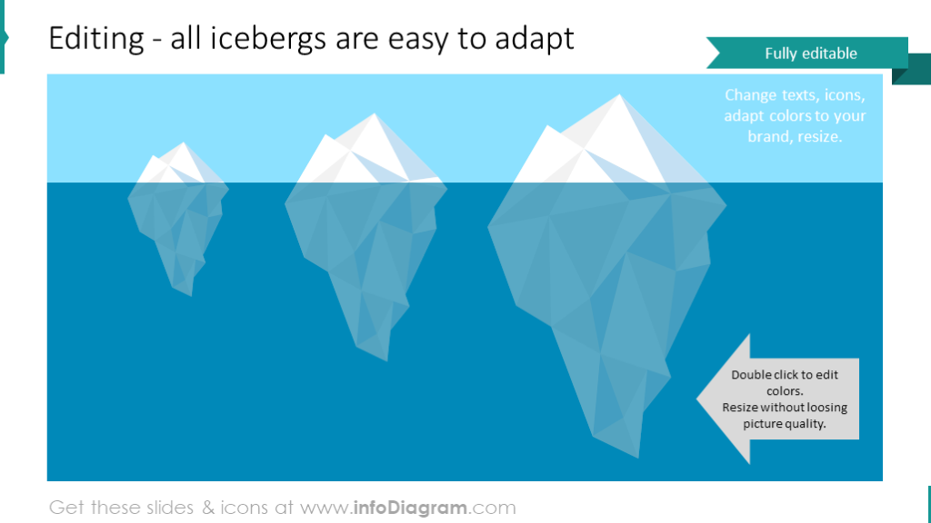 Example of the iceberg models of various sizes
