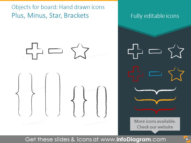 Objects for a Kanban board: Plus, Minus, Star, Brackets