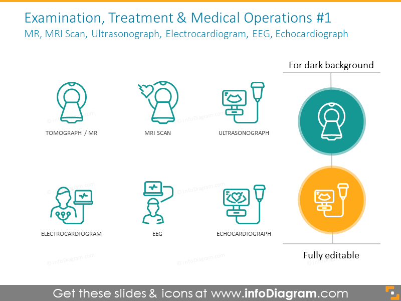 MR. MRI Scan, Ultrasonograph, Electrocardiogram, EEG, Echocardiograph