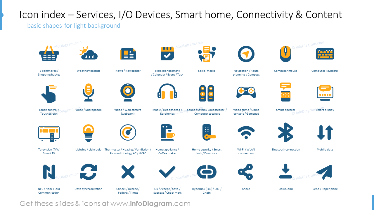 Icon index: services, I/O devices, smart home, connectivity