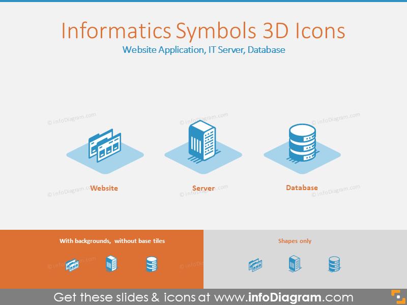 Informatics 3D Icons: Website Application, IT Server, Database