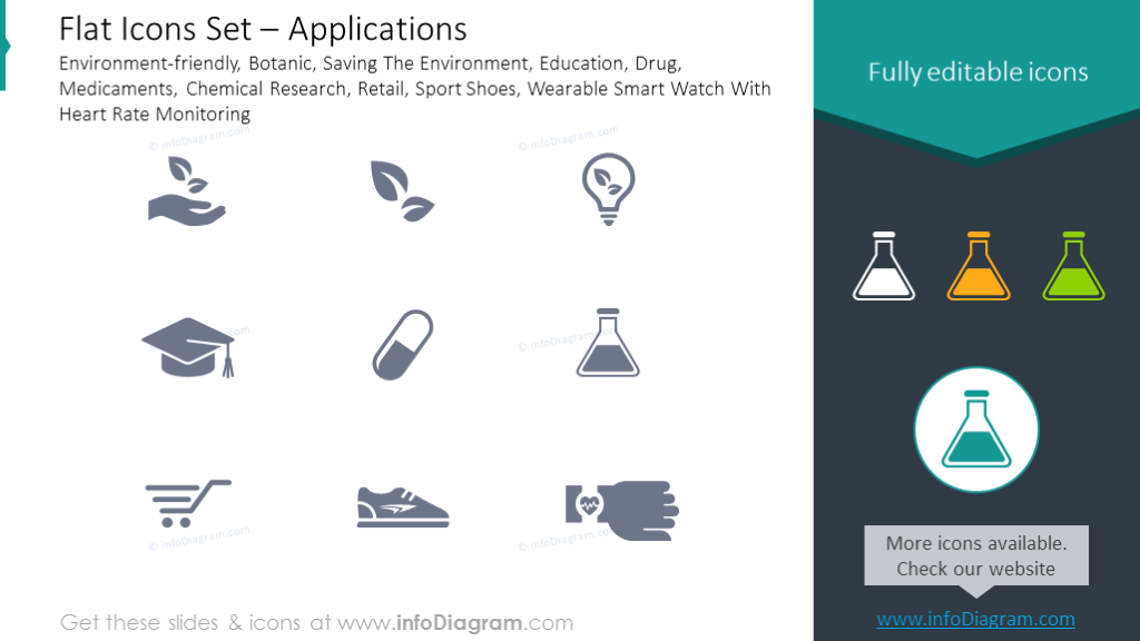Icon Set: Botanic, Education, Drug, Medicaments, Chemical Research, Retail'