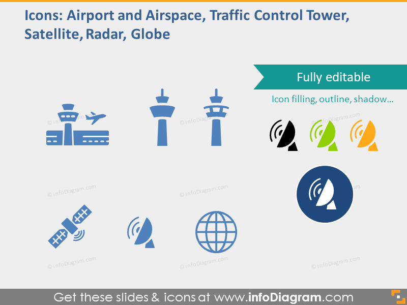 Airport, airspace, traffic control tower, satellite and radar symbols