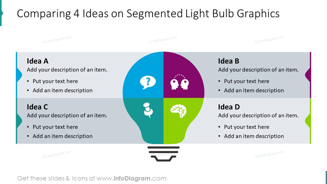 Comparing 4 ideas on segmented light bulb graphics
