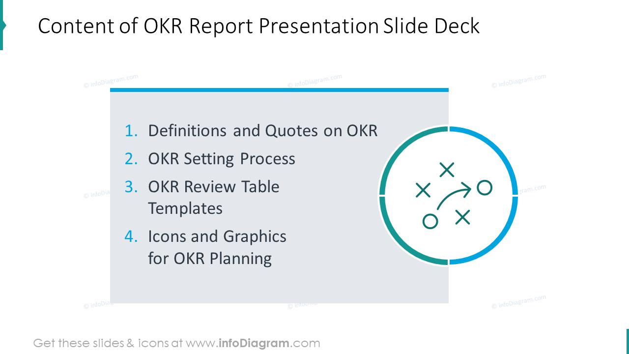 Content of OKR report presentation