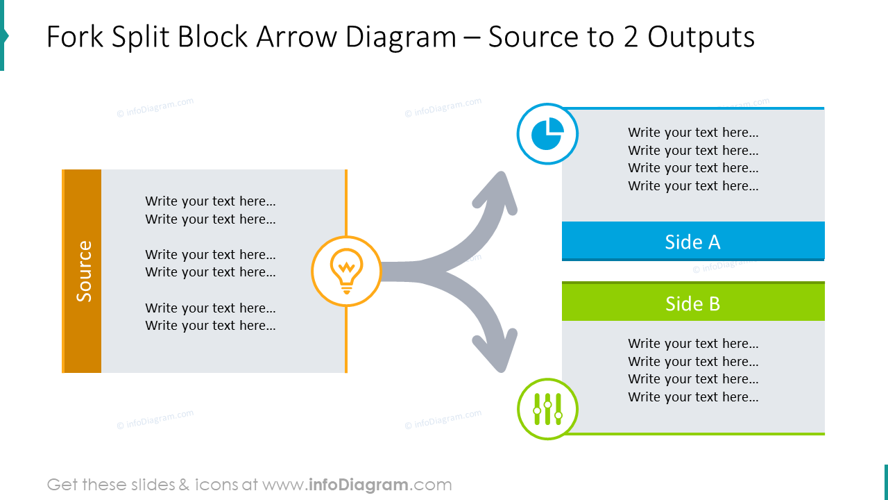 Fork split block arrow diagram with source to 2 outputs