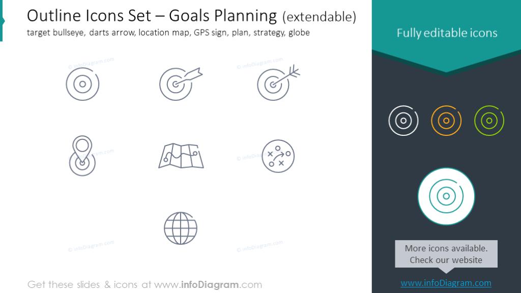 Icons Set: target bulls eye, darts arrow, location map, GPS sign, globe
