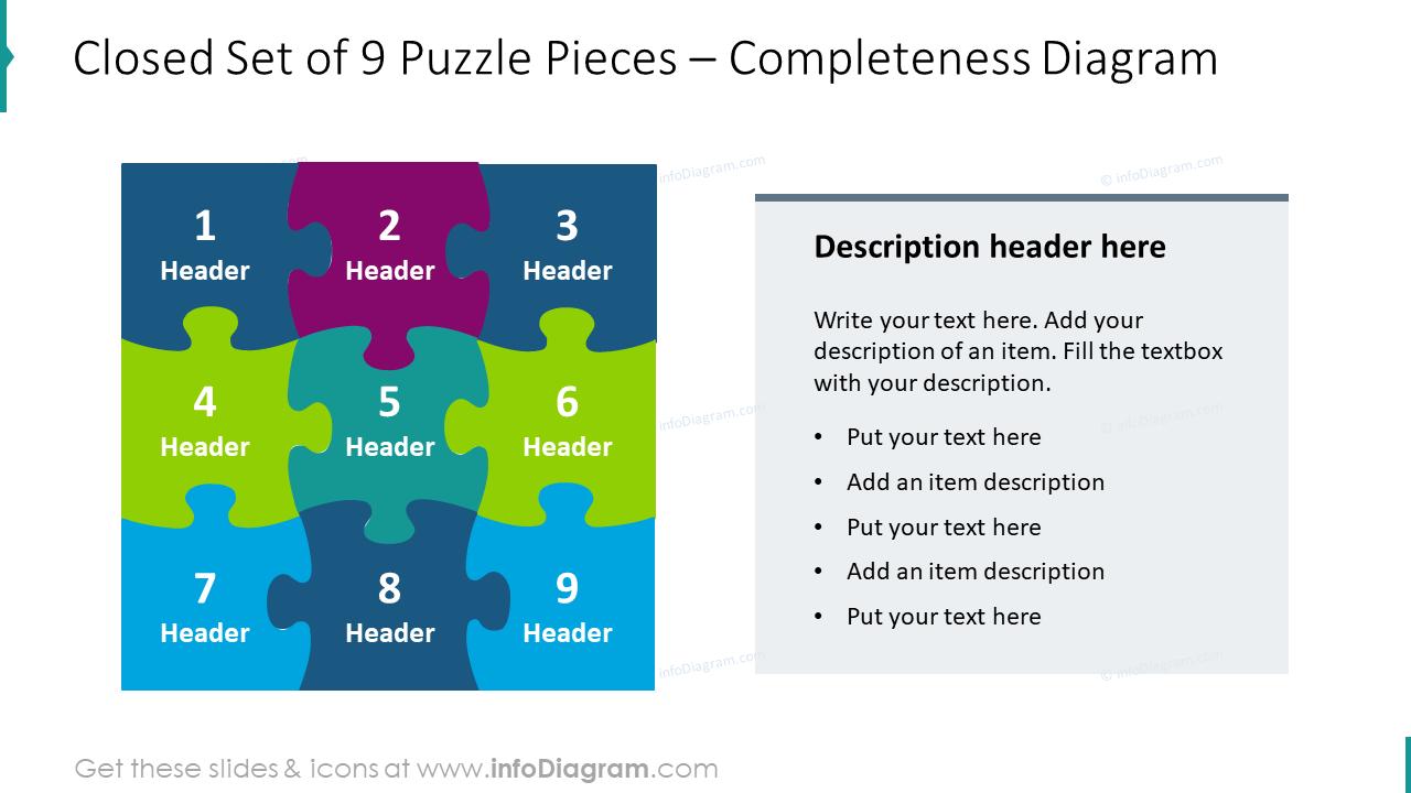 Closed set of 9 puzzle pieces: completeness diagram