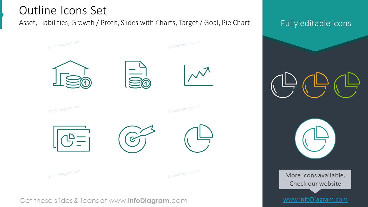 Icons Set: Asset, Liabilities, Growth, Profit, Pie Chart