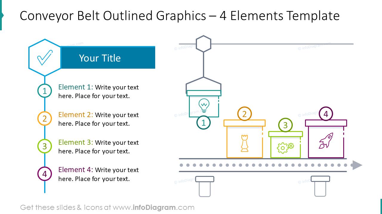 Conveyor belt outlined graphics for 4 elements