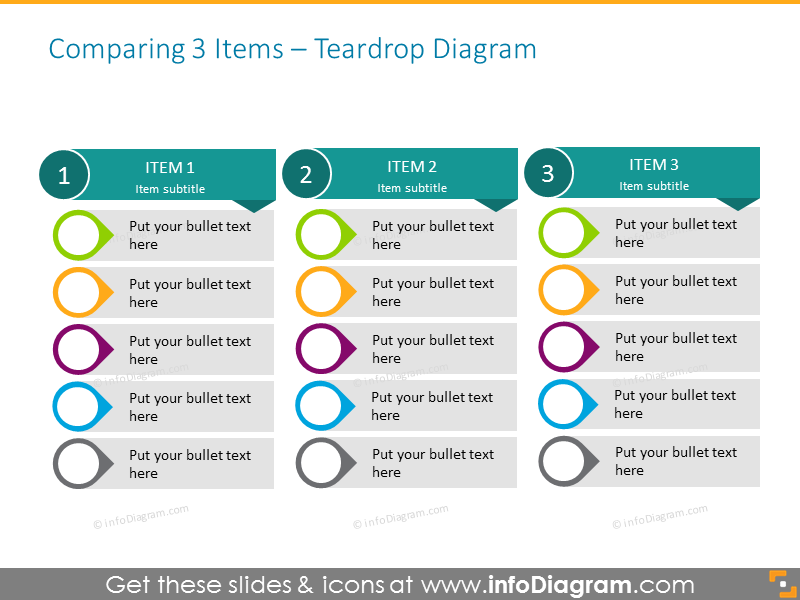 Comparison chart for three items or projects with teardrops lists and icons