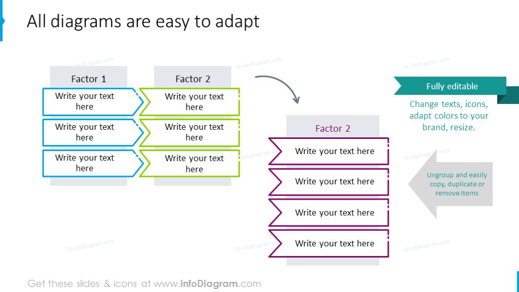 Editability of marketing diagrams